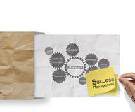 Sticky note with success management and gear business success ch Royalty Free Stock Images