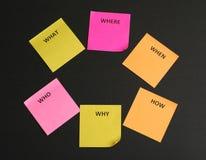 Sticky Notes on blackboard Royalty Free Stock Photo