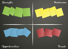Sticky notes for SWOT analysis Royalty Free Stock Photos
