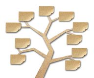 Sticky notes on tree made of recycled paper. Craft stick Royalty Free Stock Image