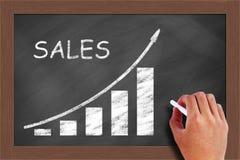 stigande försäljningar för graf Royaltyfria Bilder