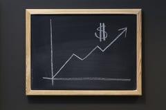stigande värde för dollar Arkivfoto
