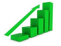 Stijgende Grafiek Stock Afbeelding