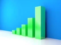 Stijgende groene diagramstaven Stock Foto's