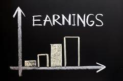 Stijgende inkomensgrafieken Royalty-vrije Stock Afbeeldingen