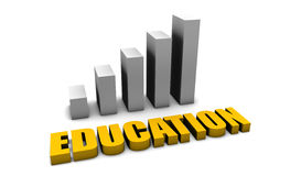 Stijgende Kosten van Onderwijs Royalty-vrije Stock Afbeelding