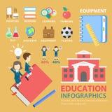 Stile piano di istruzione infographic: classi di scuola del libro di guida Immagine Stock