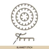 Stitches blanket stich type . Collection of thread hand embroidery and sewing stitches. Vector illsutration of stitching exa. Mples Royalty Free Stock Photography