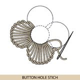 Stitches button hole stich type . Collection of thread hand embroidery and sewing stitches. Vector illsutration of stitching. Stitches blanket stich type Royalty Free Stock Photos
