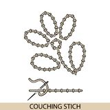 Stitches couching stich type . Collection of thread hand embroidery and sewing stitches. Vector illsutration of stitching ex. Stitches blanket stich type Stock Images