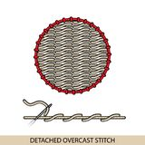 Stitches DETACHED OVERCAST stich type . Collection of thread hand embroidery and sewing stitches. Vector illsutration of sti. Stitches stich type . Collection of Stock Images