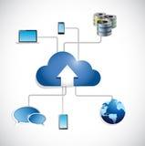 Stoccaggio della rete informatica della nuvola del computer portatile. Fotografie Stock