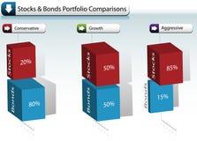 Stock Bond Portfolio Chart Stock Image
