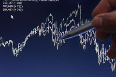Stock chart Royalty Free Stock Photography
