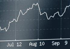 Stock chart Royalty Free Stock Photos