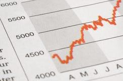 Stock Chart. Drawn stock chart