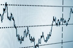 Stock chart Stock Images