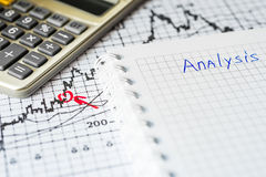 Stock Chart Analysis, calculation of income Royalty Free Stock Images