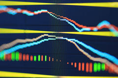 Stock chart analyzer Royalty Free Stock Images