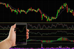 Stock chart on computer monitor Royalty Free Stock Images