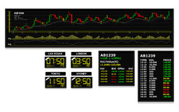 Stock chart in monitor Royalty Free Stock Image