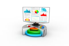 Stock chart showing the computer monitor Stock Photos
