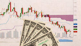 Stock chart and US money as background. view from above Stock Photography