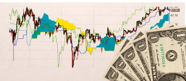 Stock chart and US money as background. view from above Stock Photos