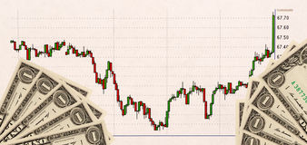 Stock chart and US money as background. view from above Royalty Free Stock Photography