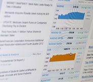 Stock charts Royalty Free Stock Photo