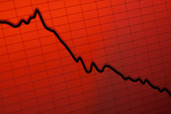 Stock crash recession. Computer screen Stock Images