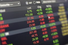 Stock data on the screen Stock Images