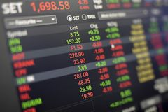 Stock data on the screen Royalty Free Stock Photos