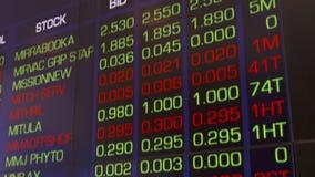 Stock exchange board Sydney Australia. Share prices on the ASX Australian Stock Exchange boards in Sydney stock video