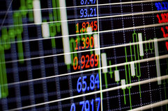 Stock exchange or bourse. Electronic digital interface at a stock exchange or bourse showing the fluctuating prices of stocks and shares on the markets charting royalty free stock photography