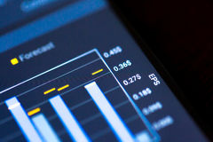 Stock Exchange Chart on Smart Phone Royalty Free Stock Images