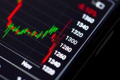 Stock Exchange Chart on Smart Phone. Business and trading finance contept. Stock exchange market chart view on smart phone screen Stock Photography