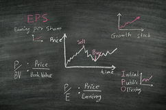 Stock exchange concept on blackboard Royalty Free Stock Photography