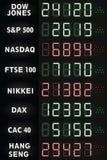 Stock exchange indexes scoreboard. Vector illustration stock illustration
