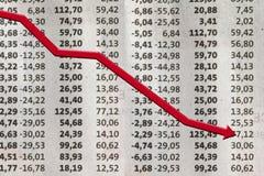 Stock exchange loss Royalty Free Stock Photo