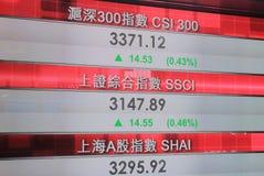 Stock exchange market index Hong Kong Royalty Free Stock Photos