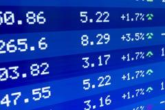 Stock exchange. Photo on lcd screen. Stock Exchange Stock Photography