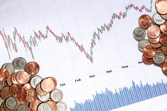 Stock finance chart Royalty Free Stock Images