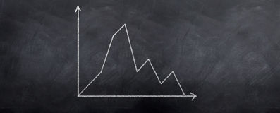 Stock Graph. A graph showing a stock in decline over time. Written in chalk on a blackboard Stock Photo