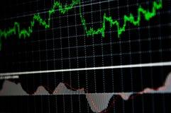 Stock graph Royalty Free Stock Photo