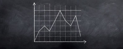 Stock Graph grid. A graph showing a stock in decline over time. Written in chalk on a blackboard Stock Images