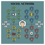 Stock illustration. Flat infographic. Social network Royalty Free Stock Photography