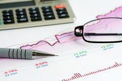 Stock index dynamics Royalty Free Stock Image