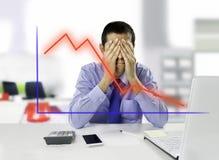 Stock loss stock photography