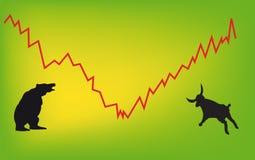 Stock market Royalty Free Stock Photo